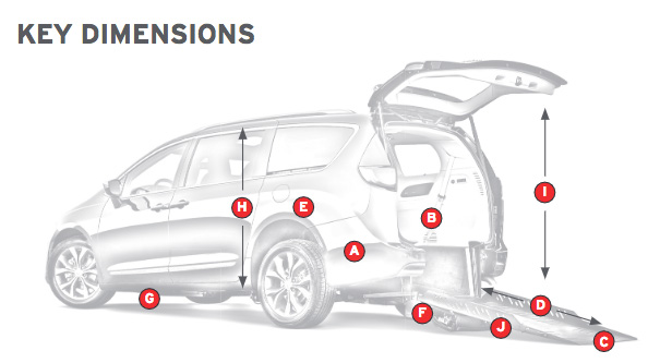 Chrysler Pacifica Hybrid - Key Dimensions Graphic