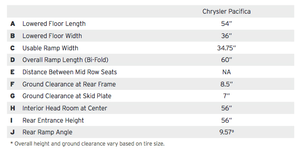 Chrysler Pacifica Hybrid - Key Dimensions Table